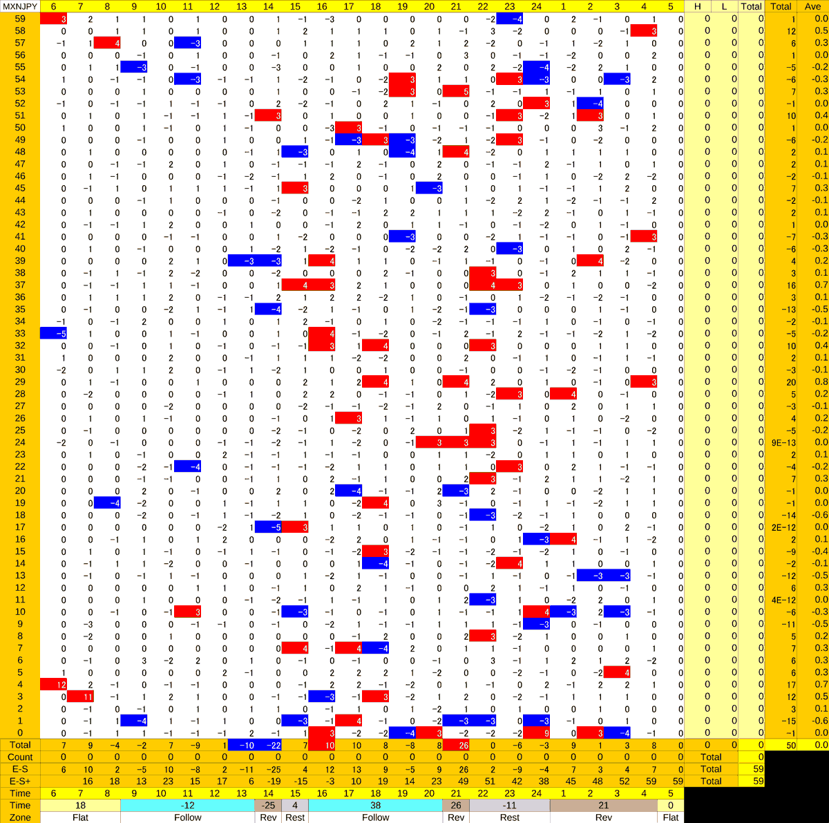 20201030_HS(3)MXNJPY