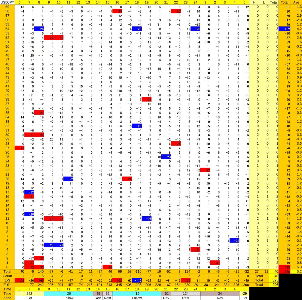 20201102_HS(1)USDJPY