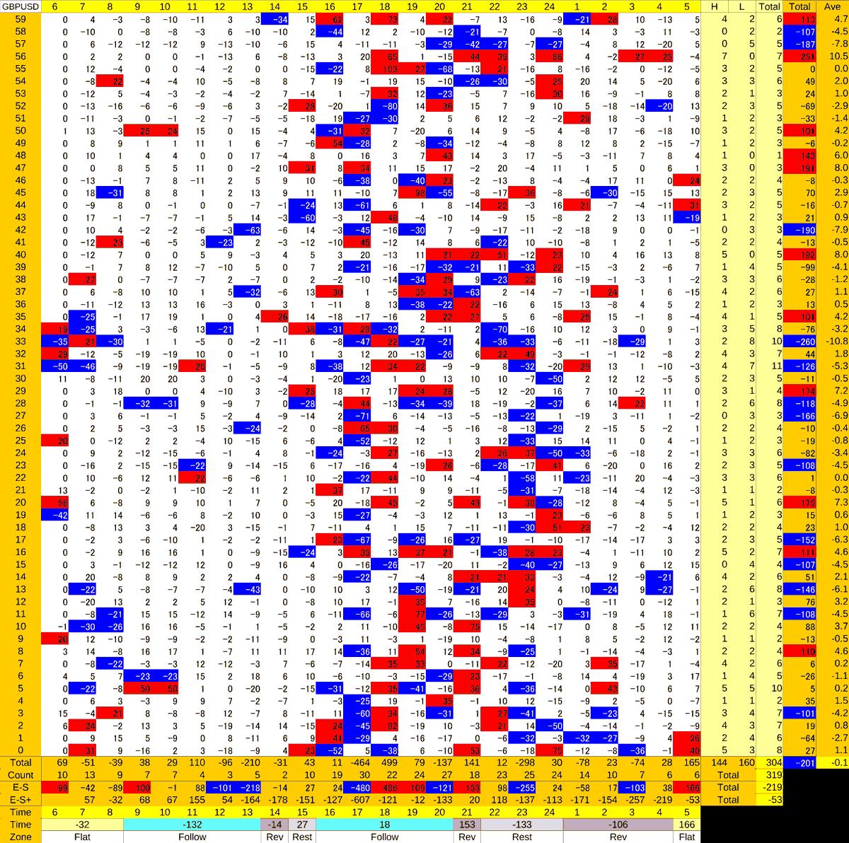 20201102_HS(2)GBPUSD