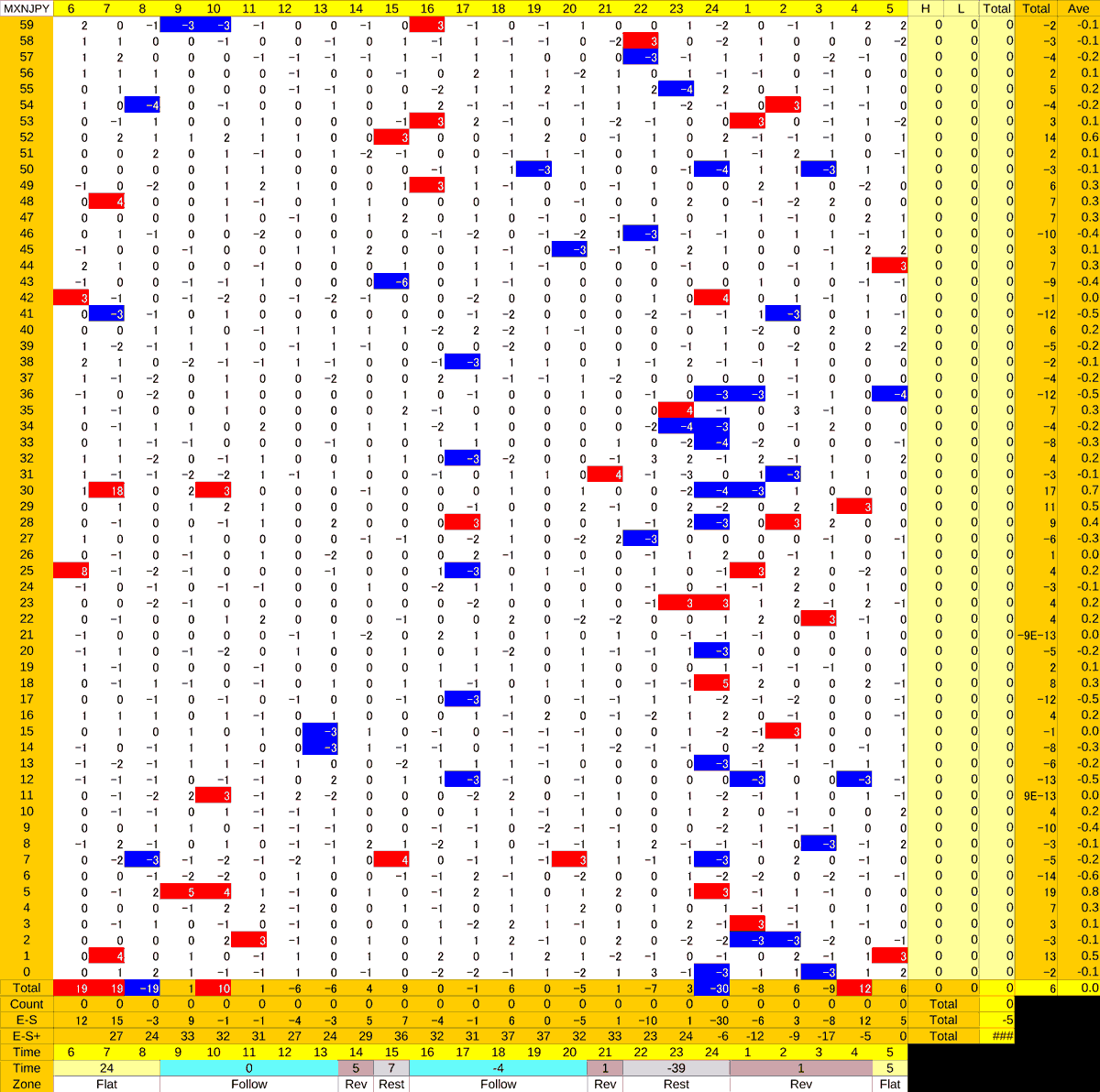 20201102_HS(3)MXNJPY