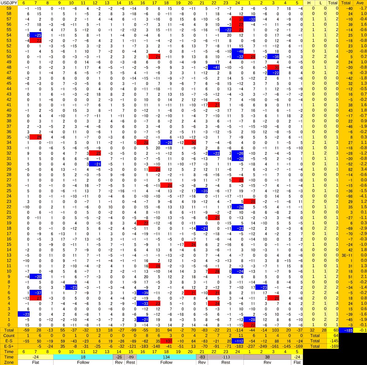 20201103_HS(1)USDJPY
