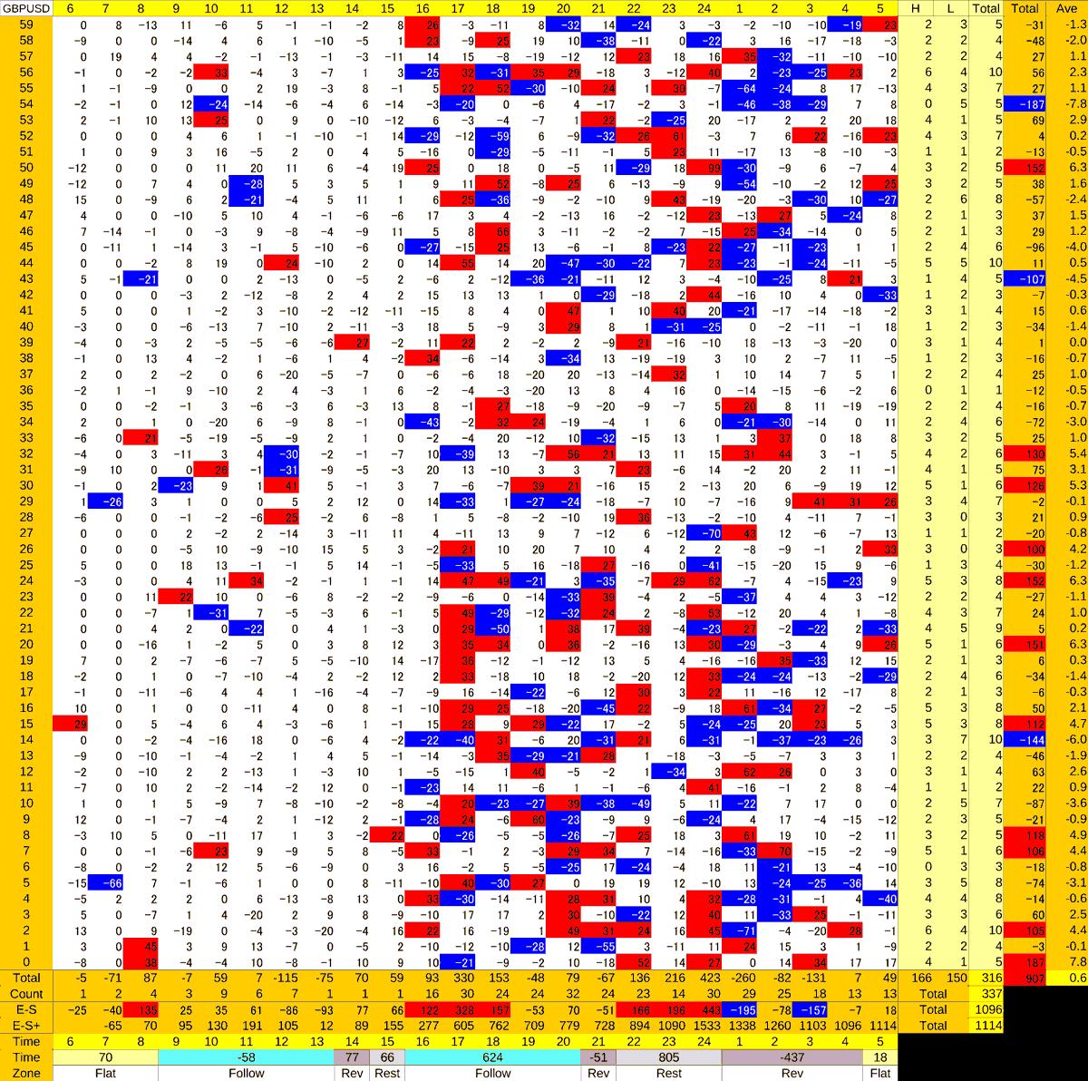 20201103_HS(2)GBPUSD