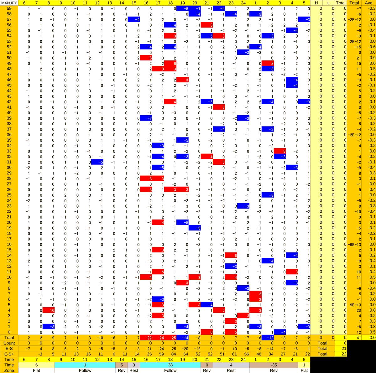 20201103_HS(3)MXNJPY