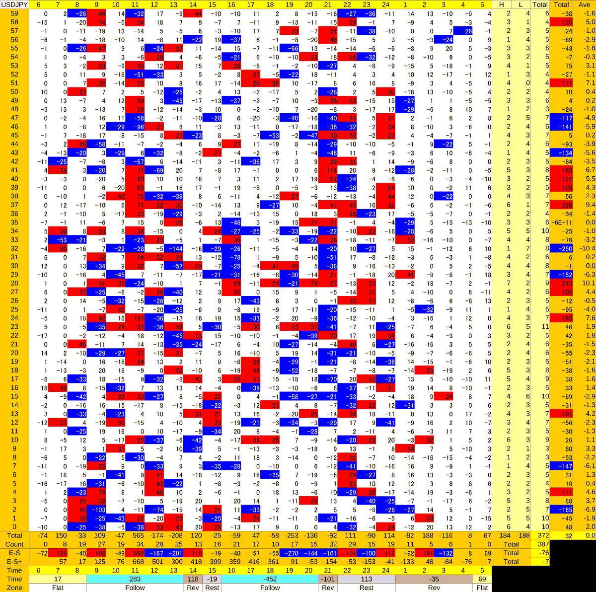 20201104_HS(1)USDJPY