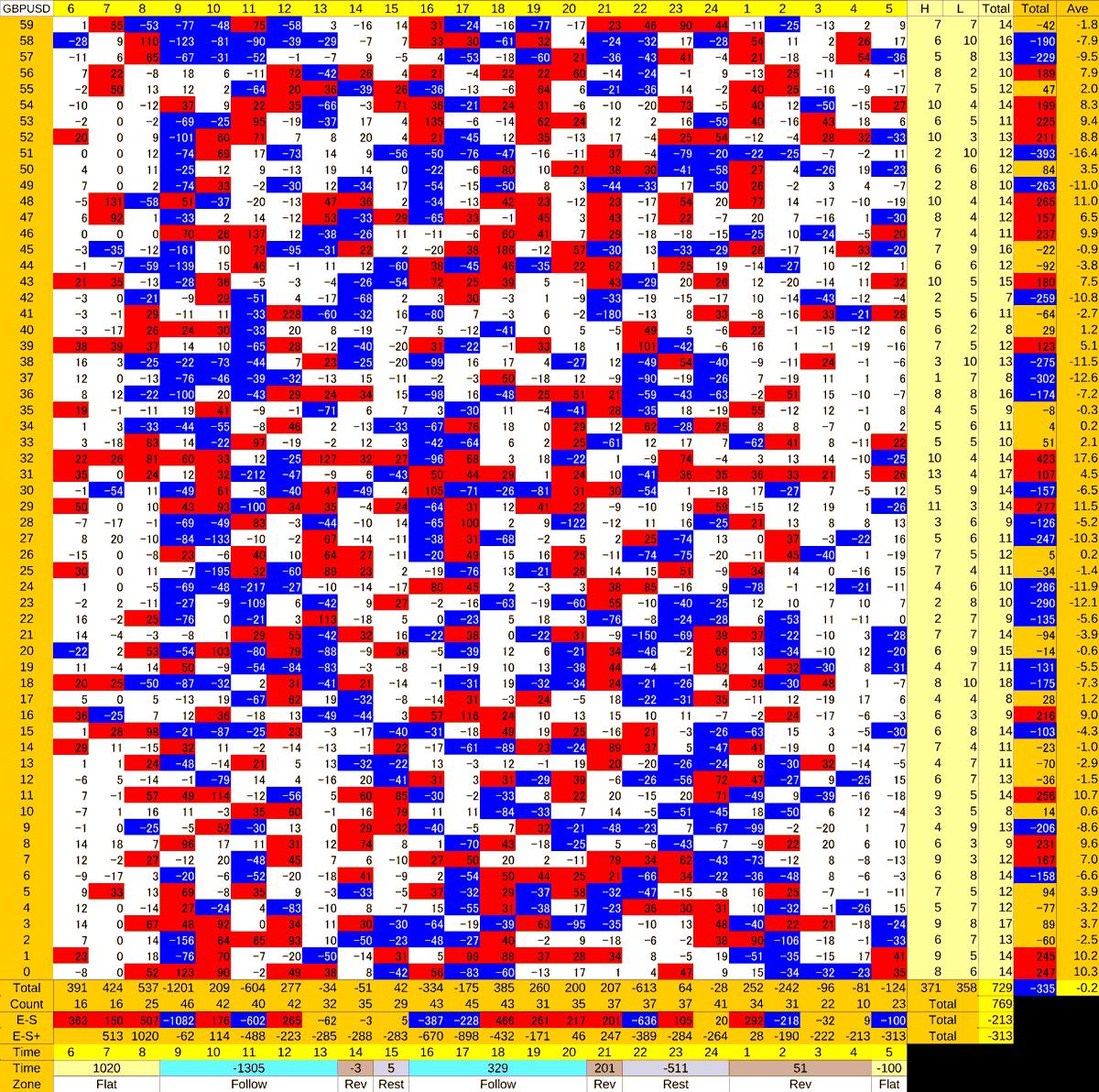 20201104_HS(2)GBPUSD