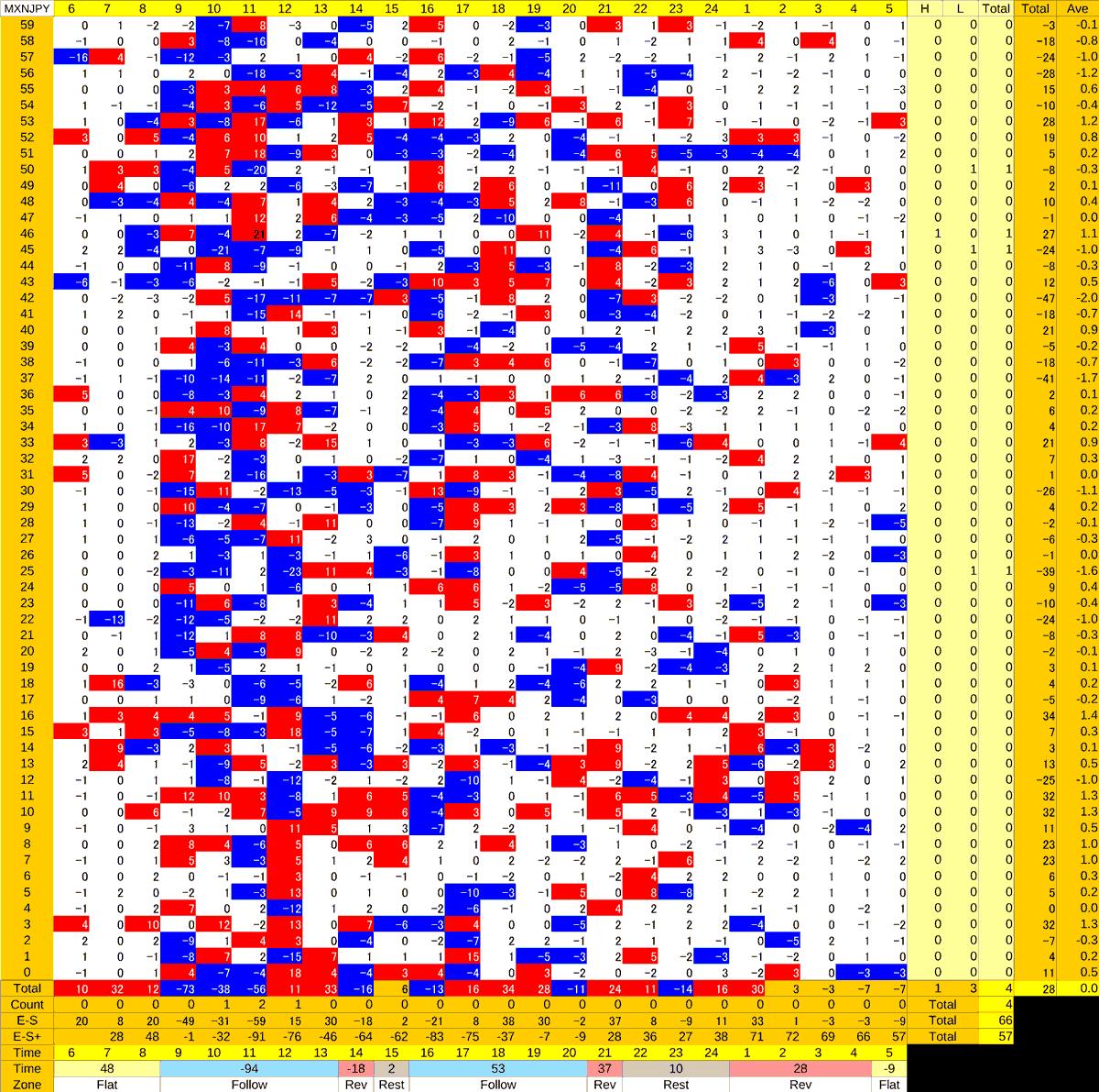 20201104_HS(3)MXNJPY