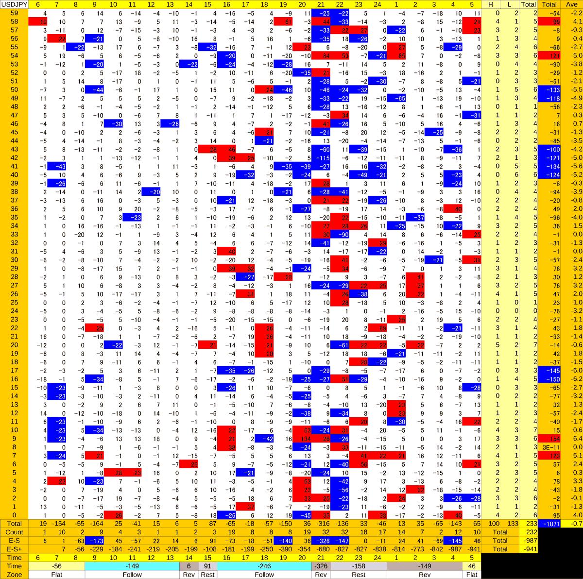 20201105_HS(1)USDJPY