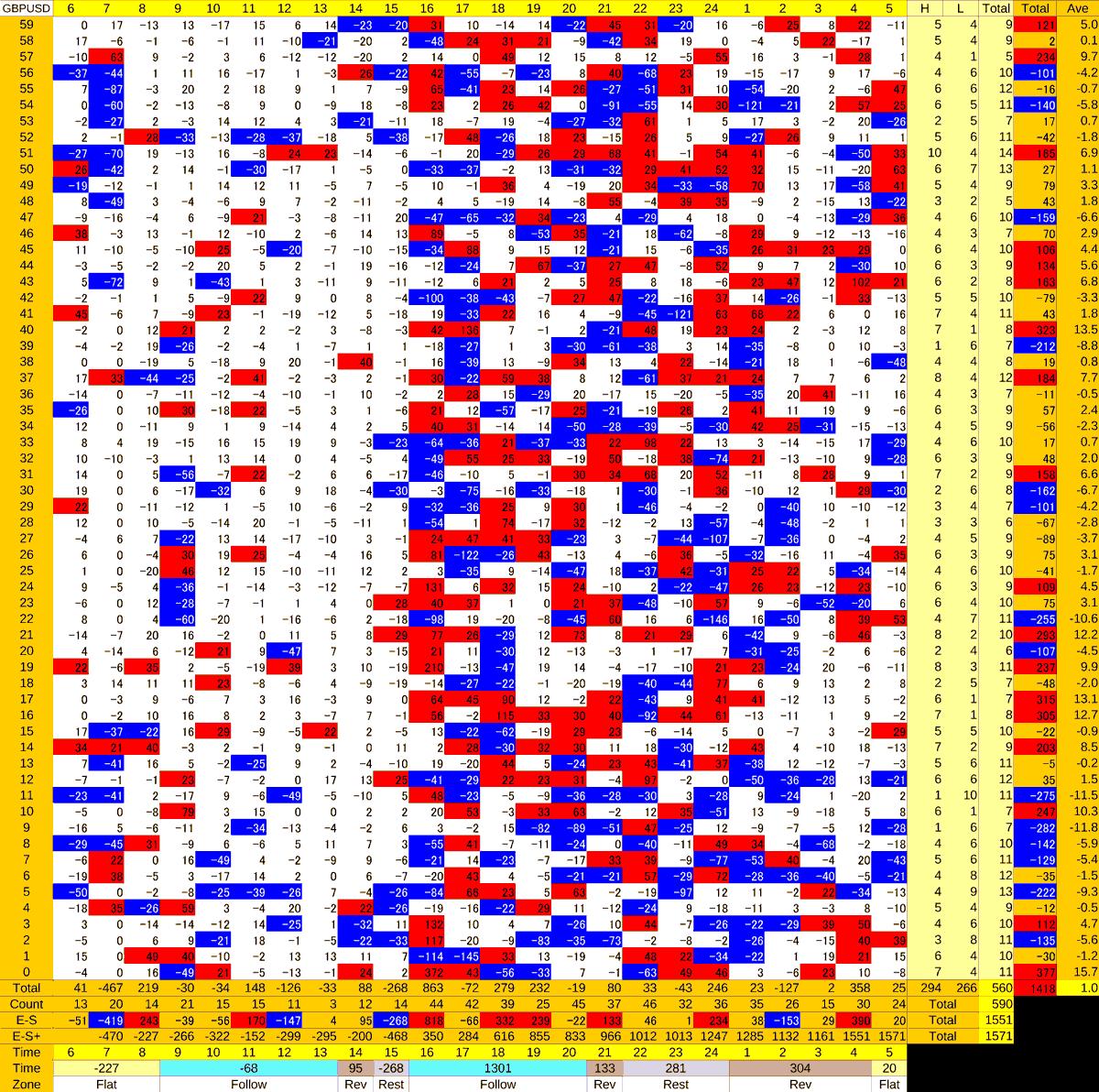20201105_HS(2)GBPUSD