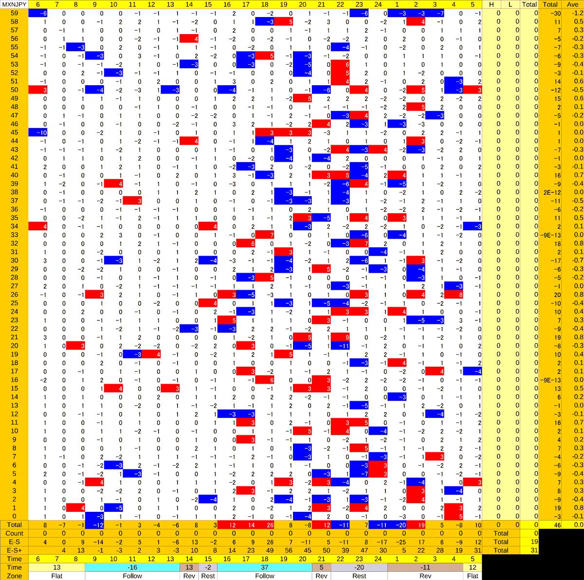 20201105_HS(3)MXNJPY