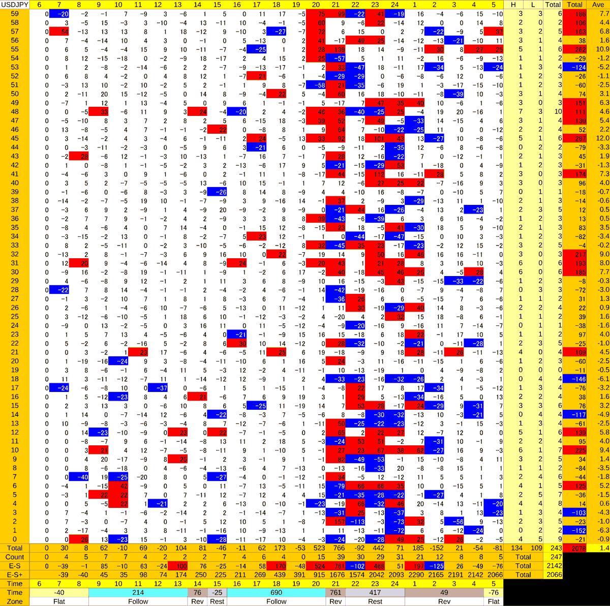 20201109_HS(1)USDJPY
