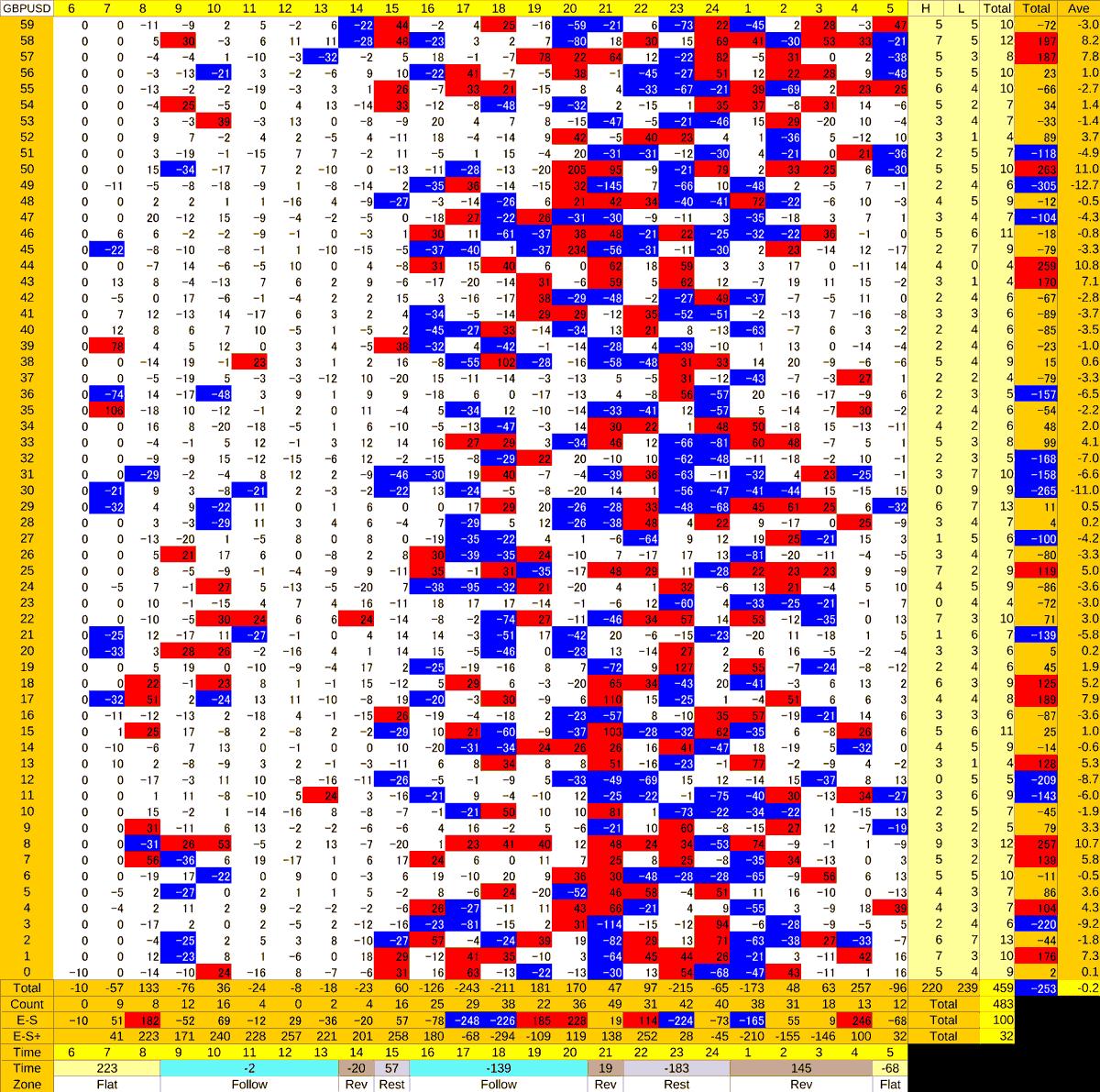 20201109_HS(2)GBPUSD