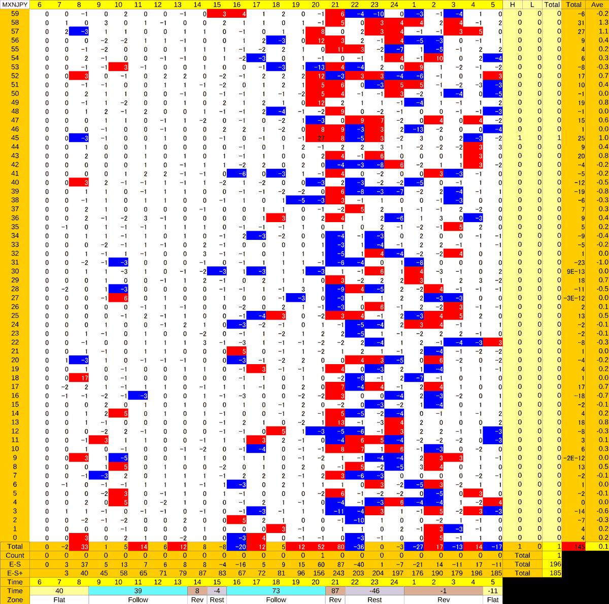 20201109_HS(3)MXNJPY