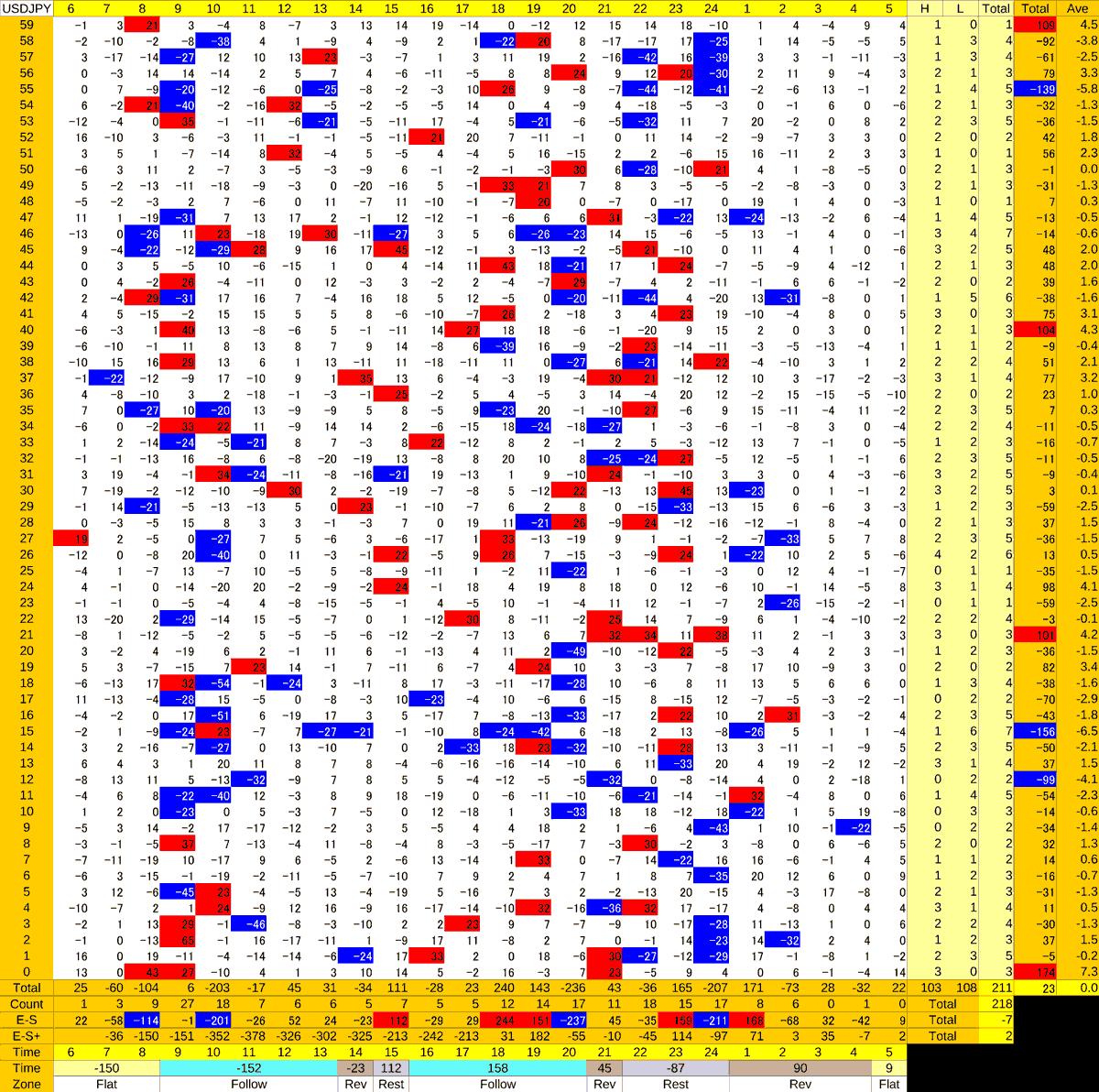 20201110_HS(1)USDJPY