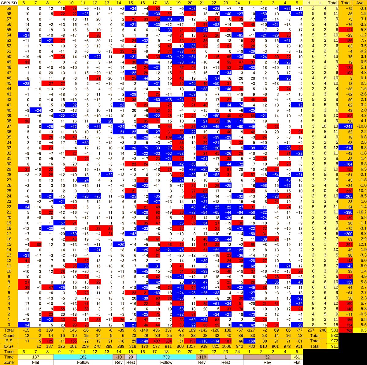 20201110_HS(2)GBPUSD