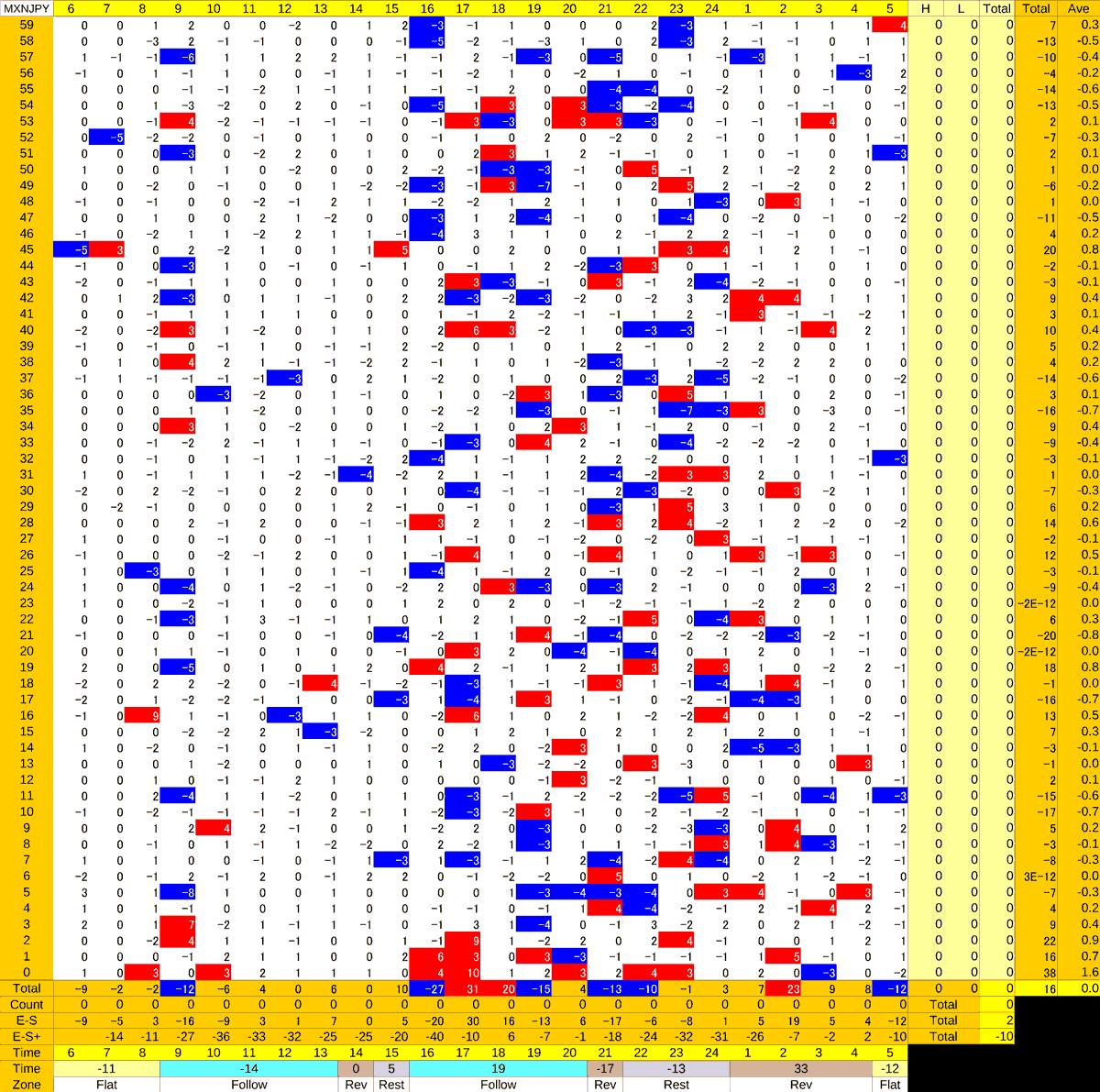 20201110_HS(3)MXNJPY