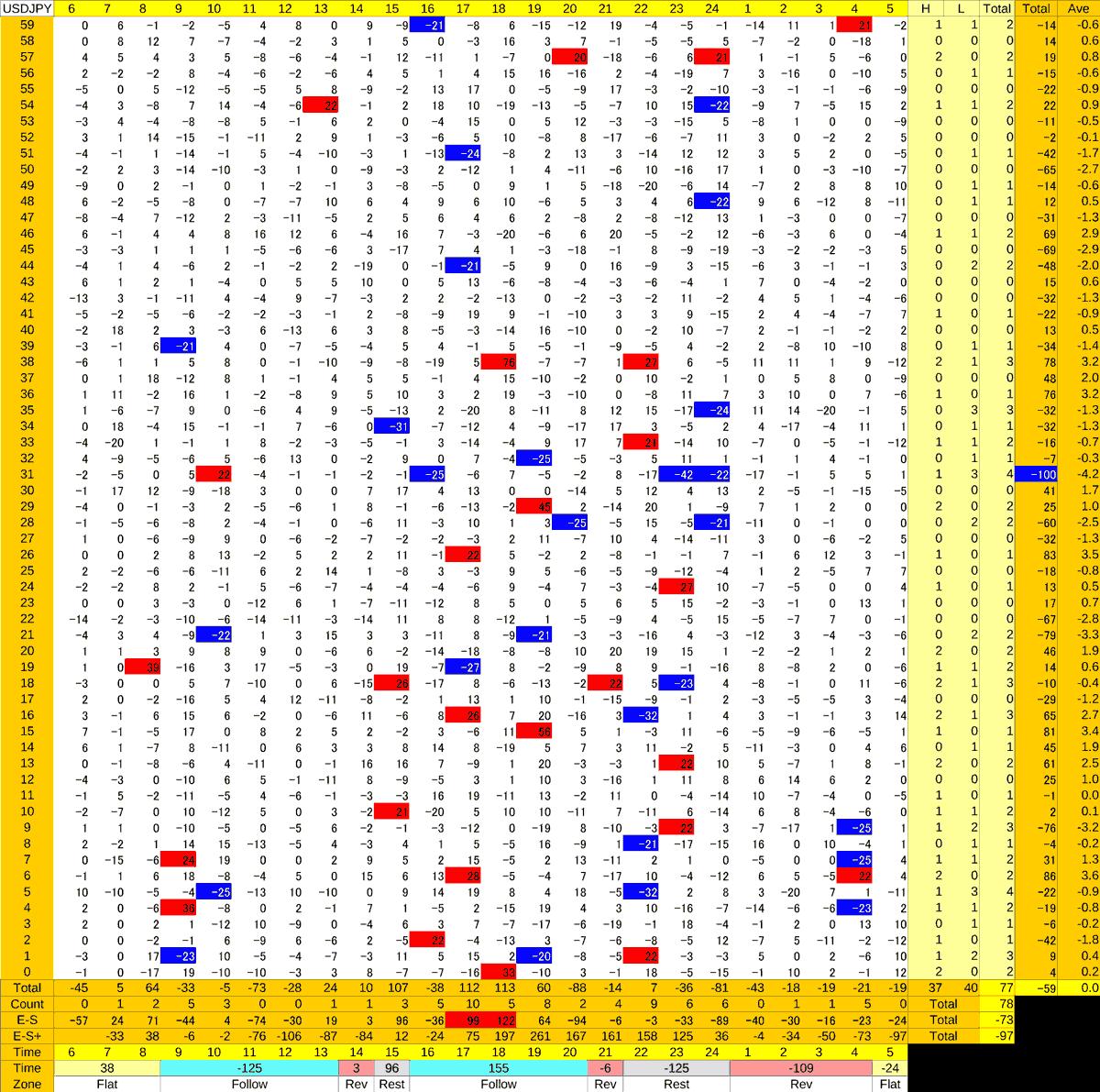20201119_HS(1)USDJPY