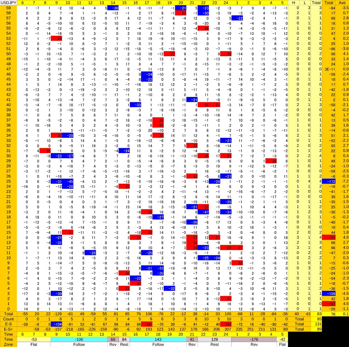 20201111_HS(1)USDJPY