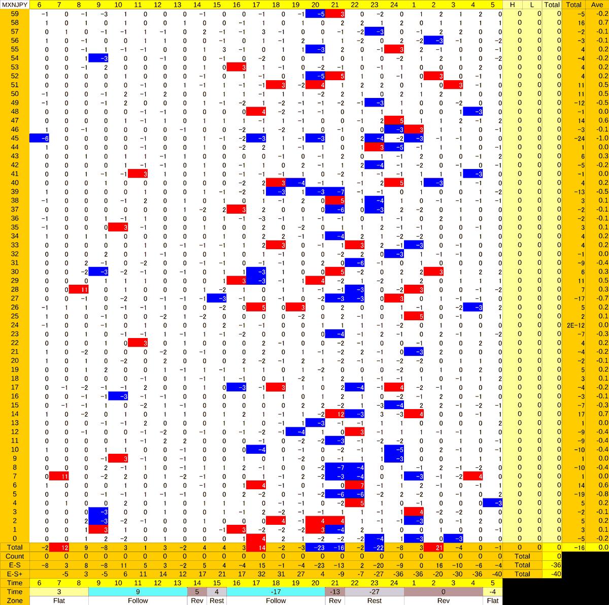 20201111_HS(3)MXNJPY