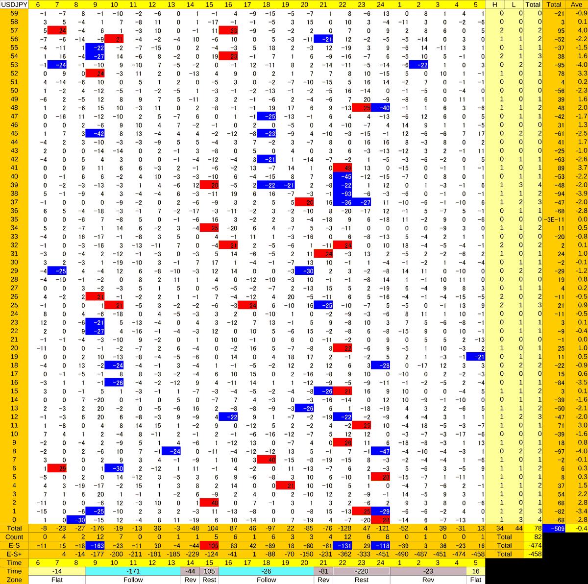20201113_HS(1)USDJPY