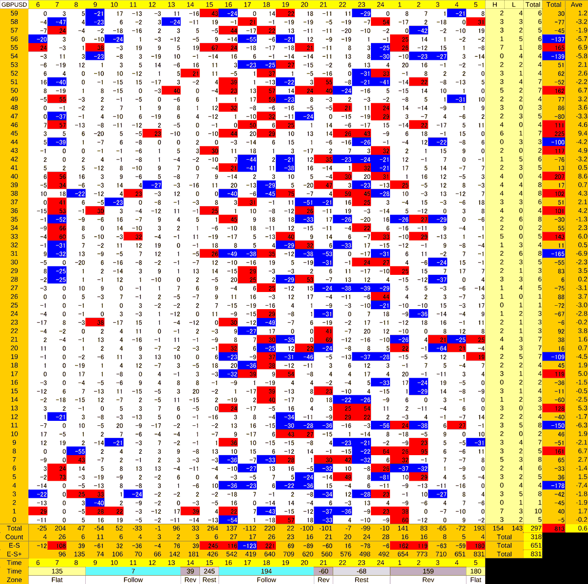 20201113_HS(2)GBPUSD