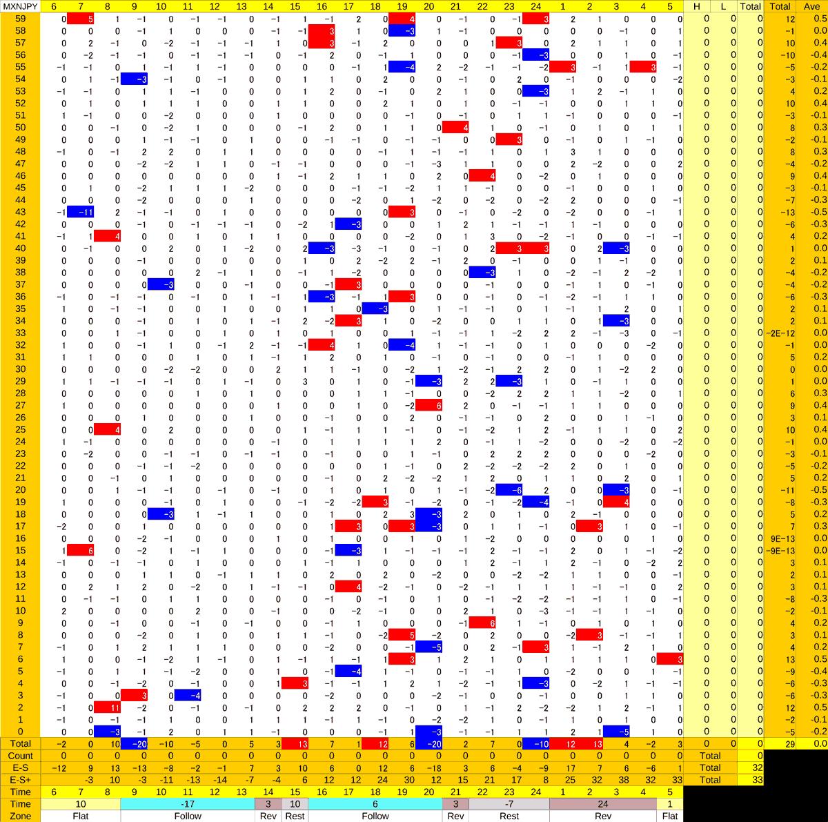 20201113_HS(3)MXNJPY