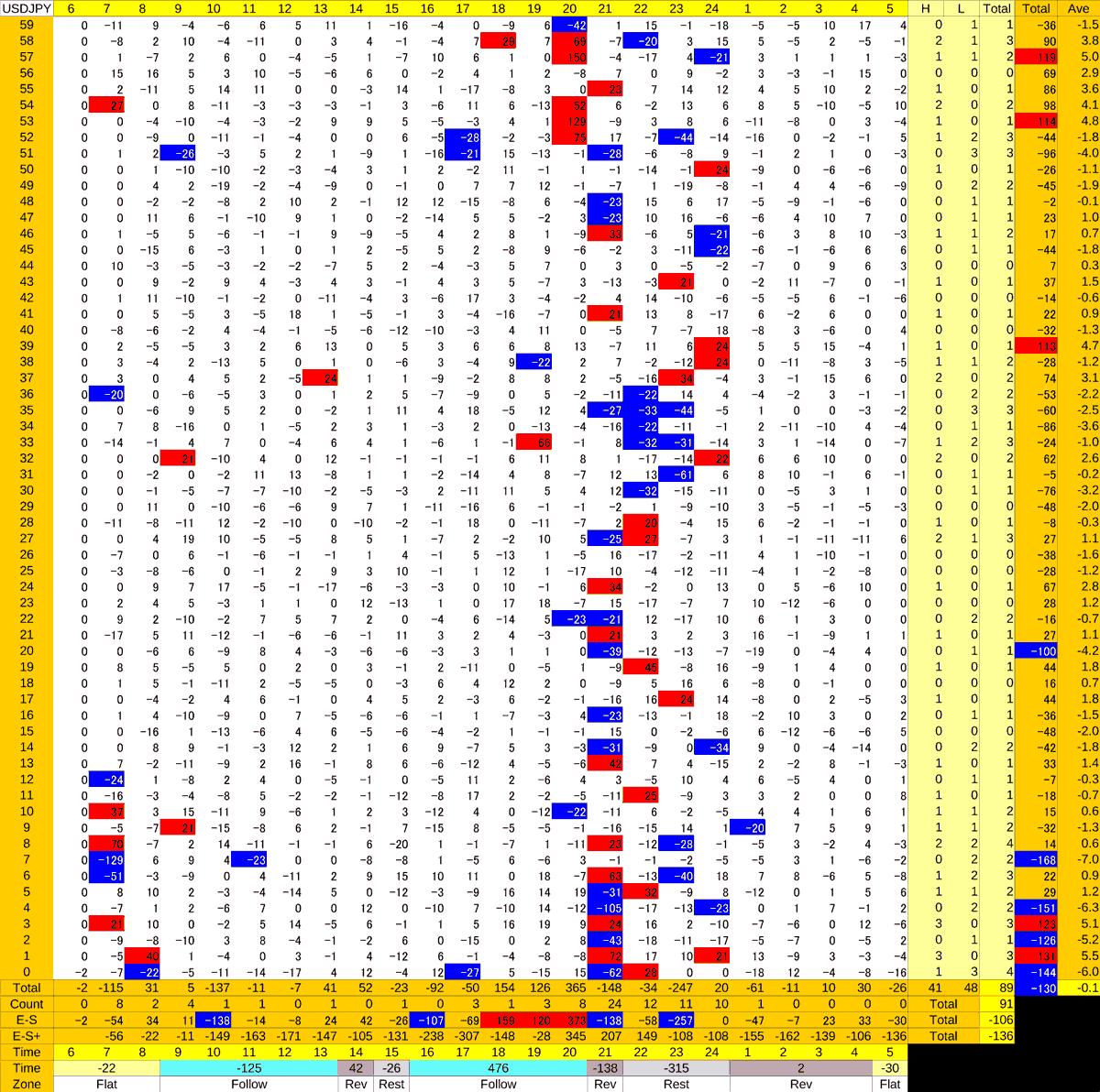 20201116_HS(1)USDJPY