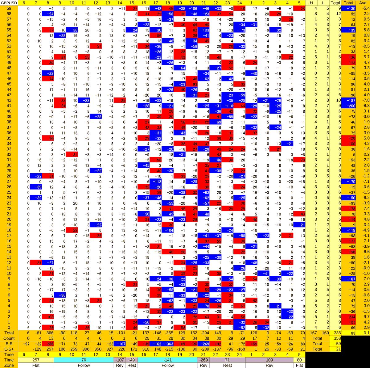 20201116_HS(2)GBPUSD