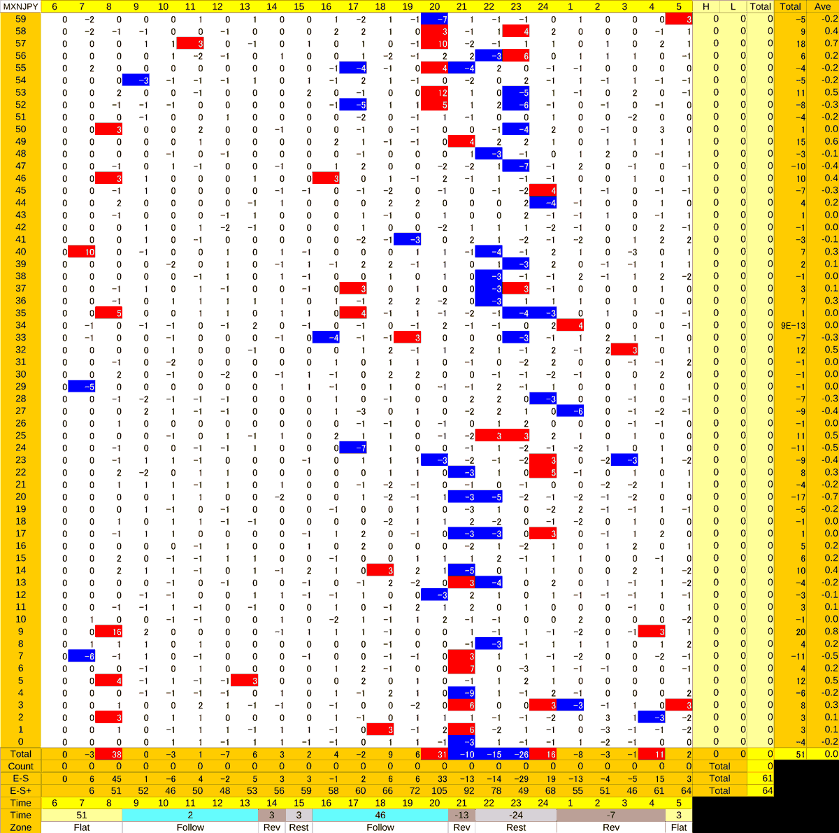 20201116_HS(3)MXNJPY