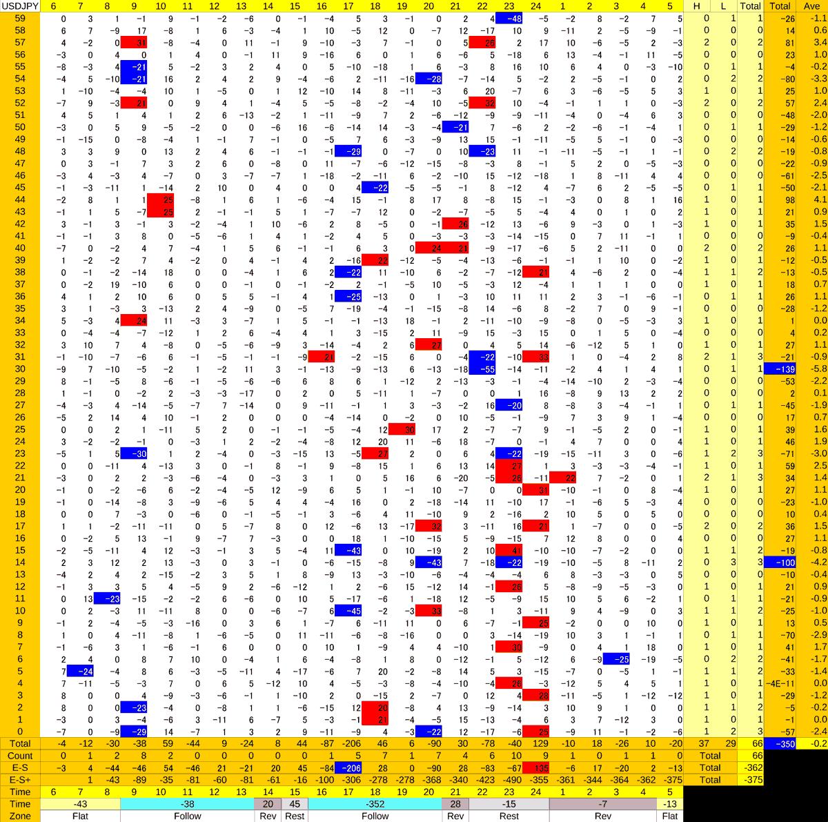 20201117_HS(1)USDJPY