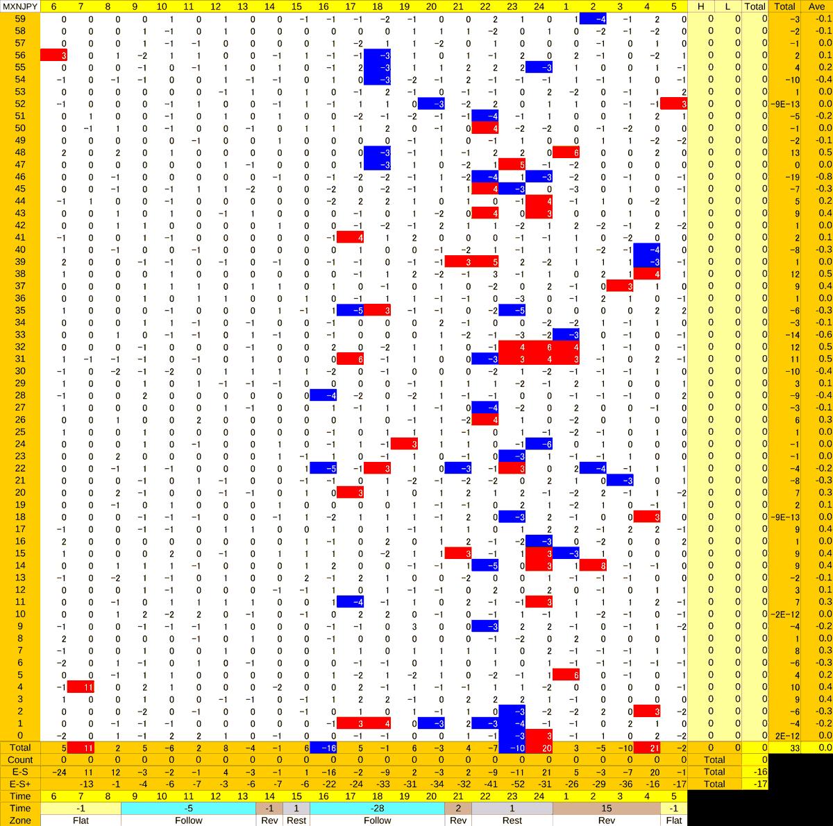 20201117_HS(3)MXNJPY