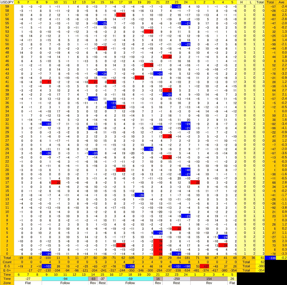 20201118_HS(1)USDJPY