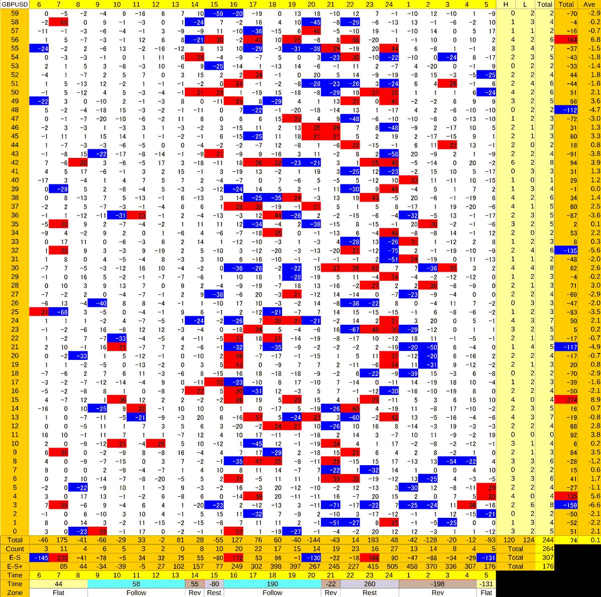 20201118_HS(2)GBPUSD