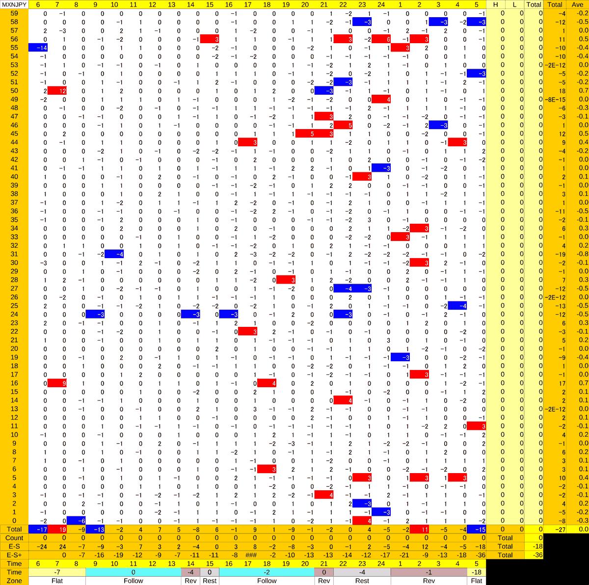 20201118_HS(3)MXNJPY
