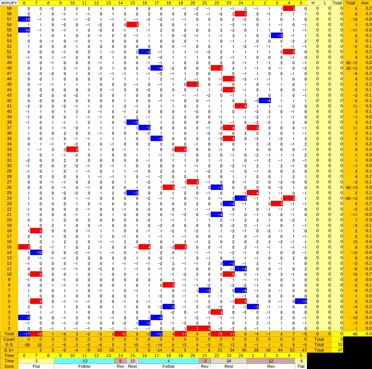 20201119_HS(3)MXNJPY