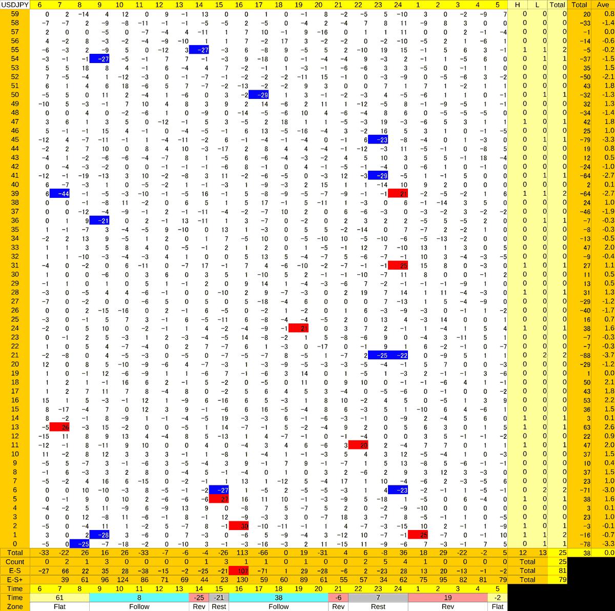 20201120_HS(1)USDJPY