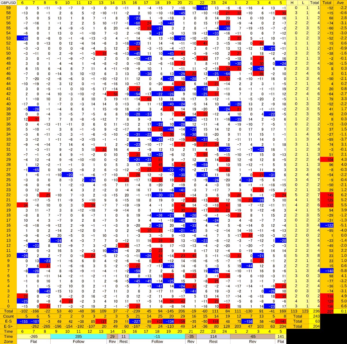 20201120_HS(2)GBPUSD