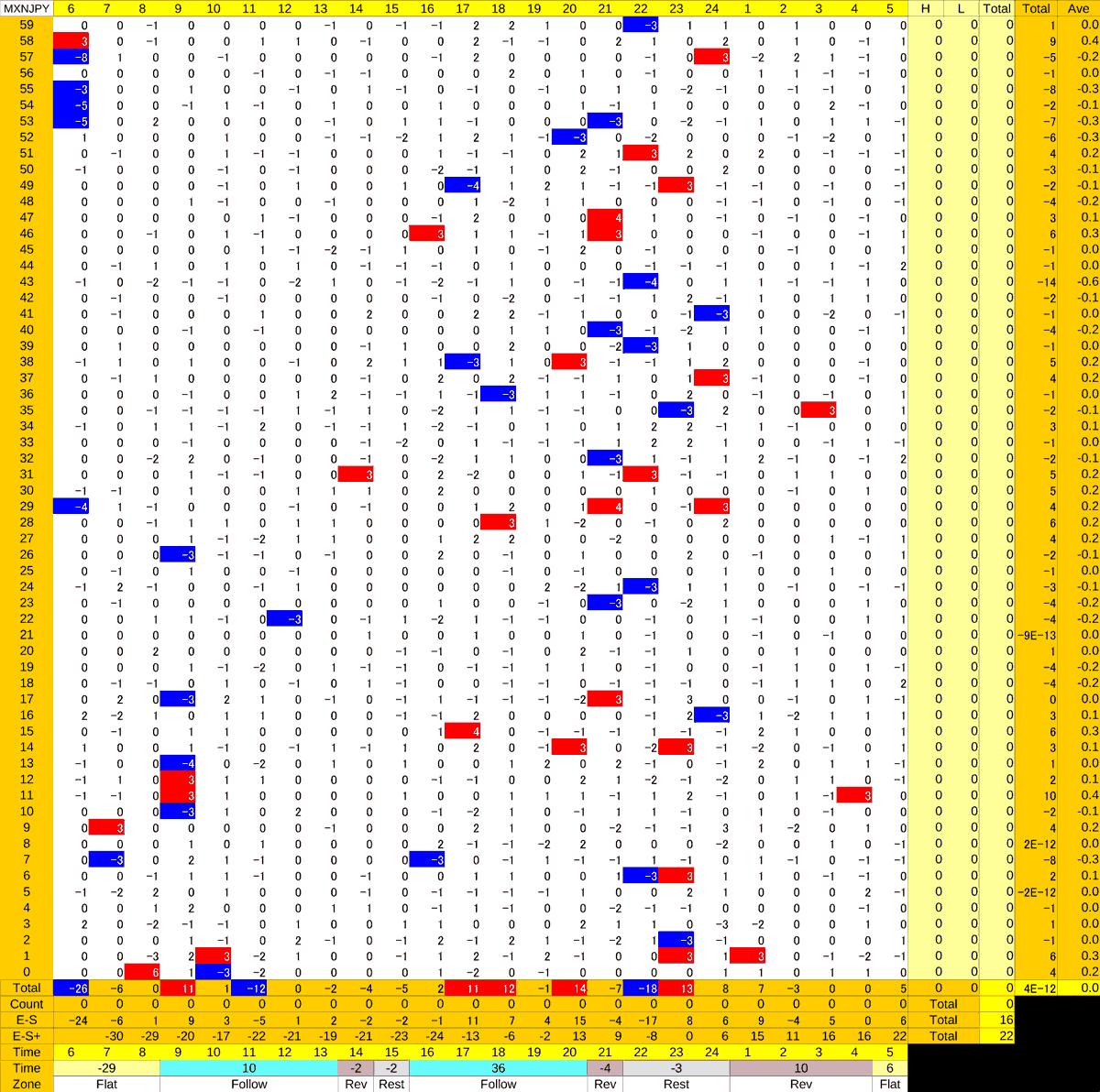 20201120_HS(3)MXNJPY