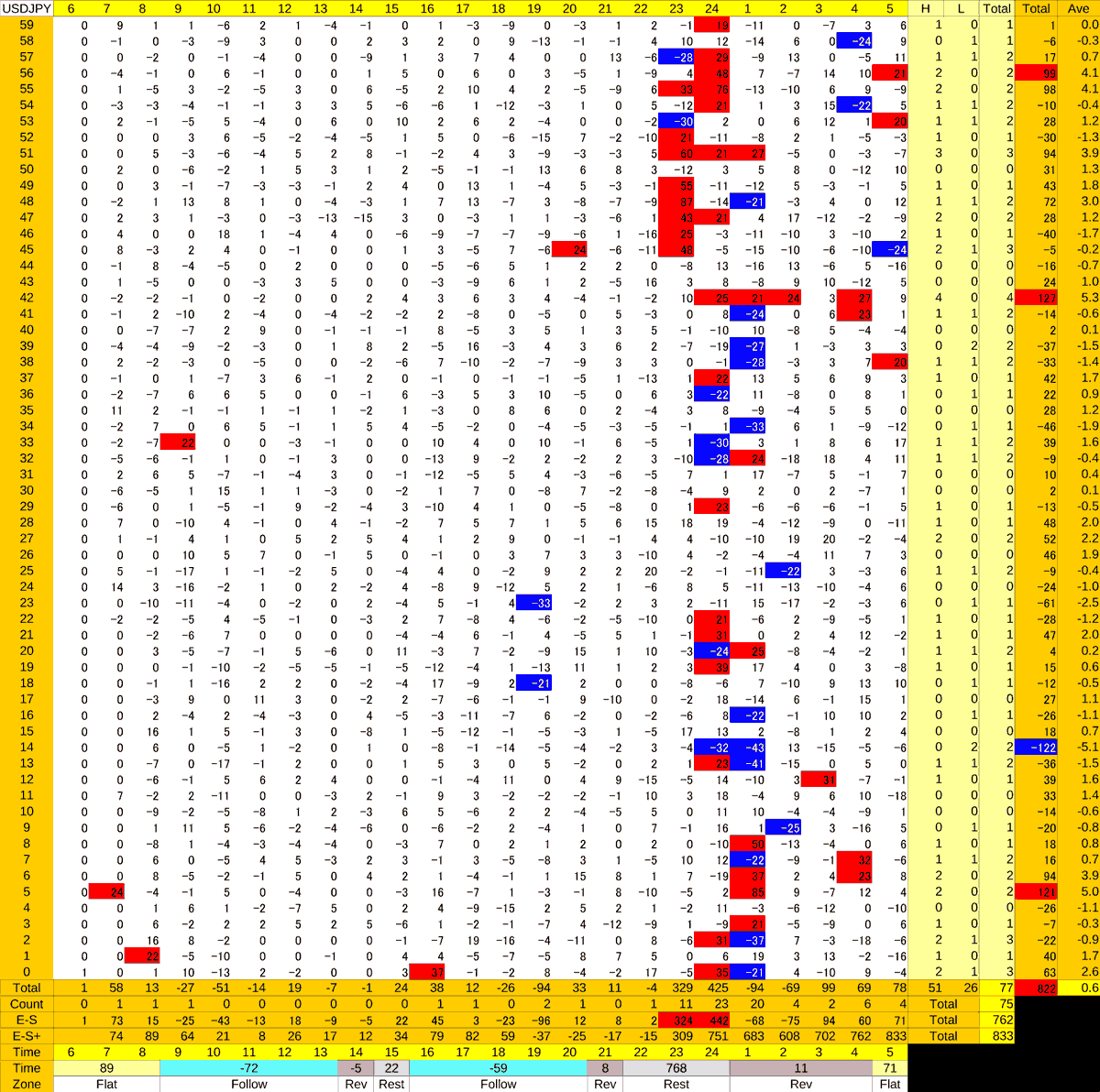 20201123_HS(1)USDJPY