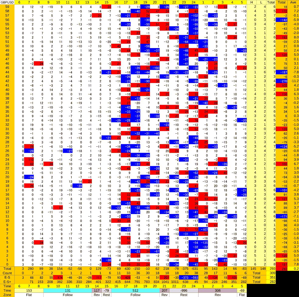 20201123_HS(2)GBPUSD