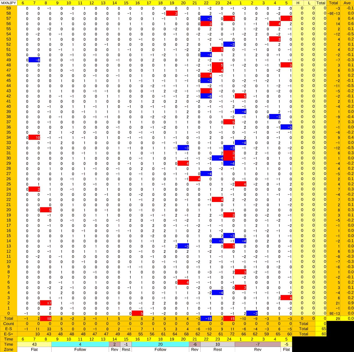 20201123_HS(3)MXNJPY