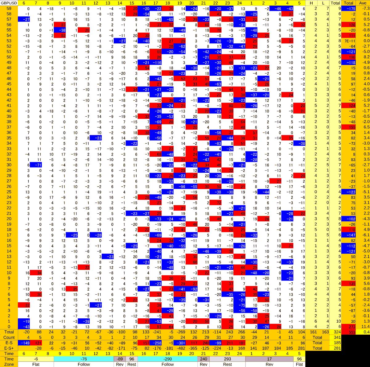20201125_HS(2)GBPUSD