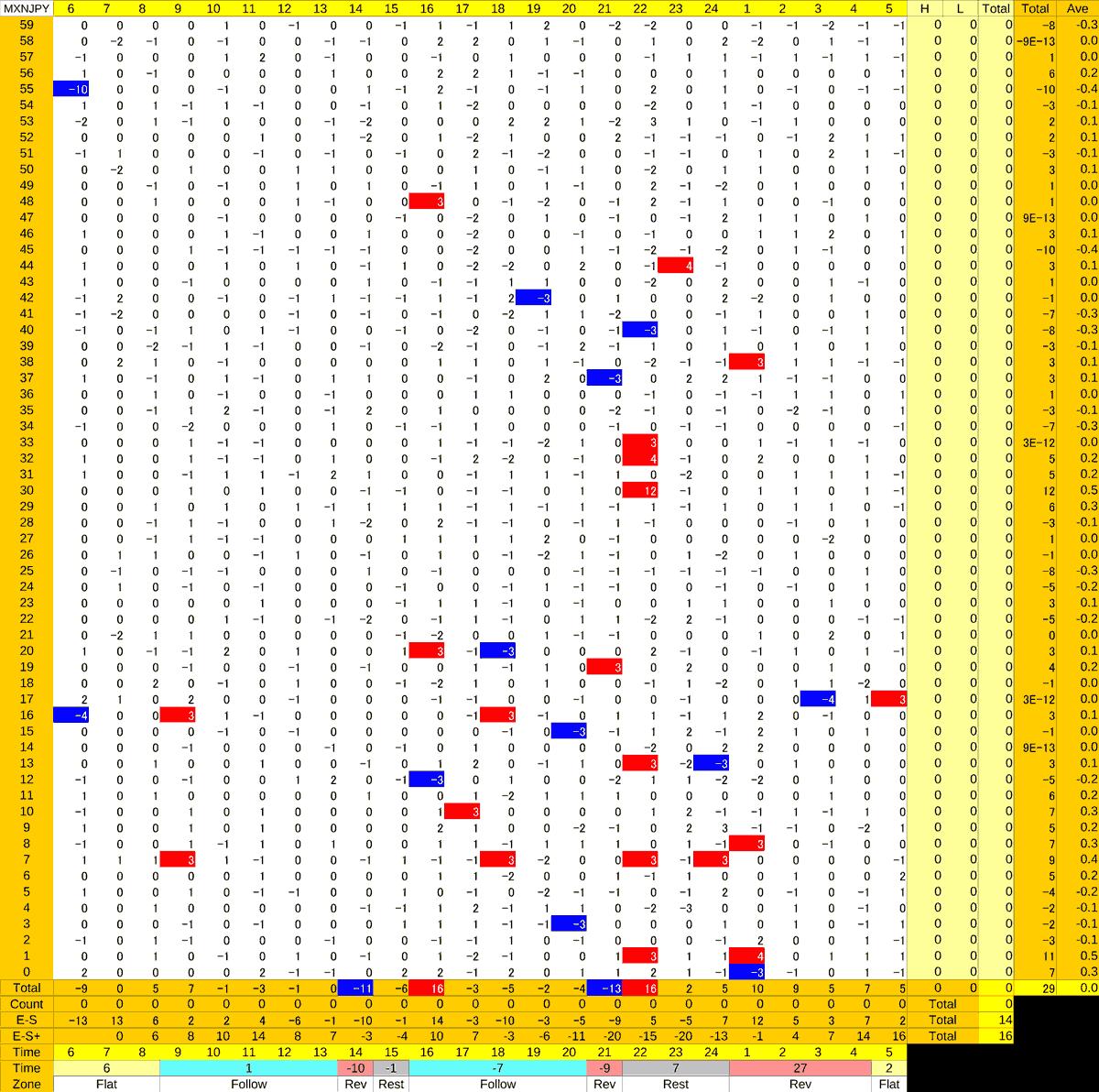 20201125_HS(3)MXNJPY