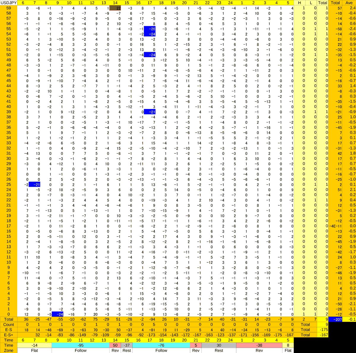 20201126_HS(1)USDJPY