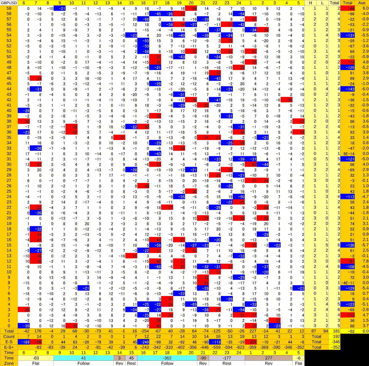 20201126_HS(2)GBPUSD
