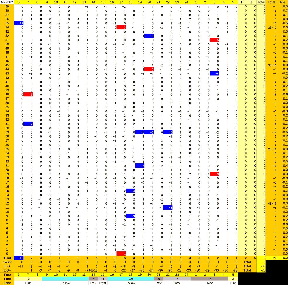 20201126_HS(3)MXNJPY