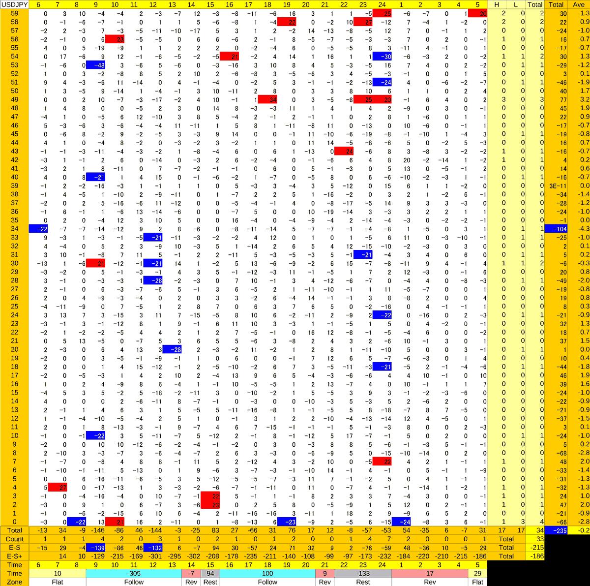 20201127_HS(1)USDJPY