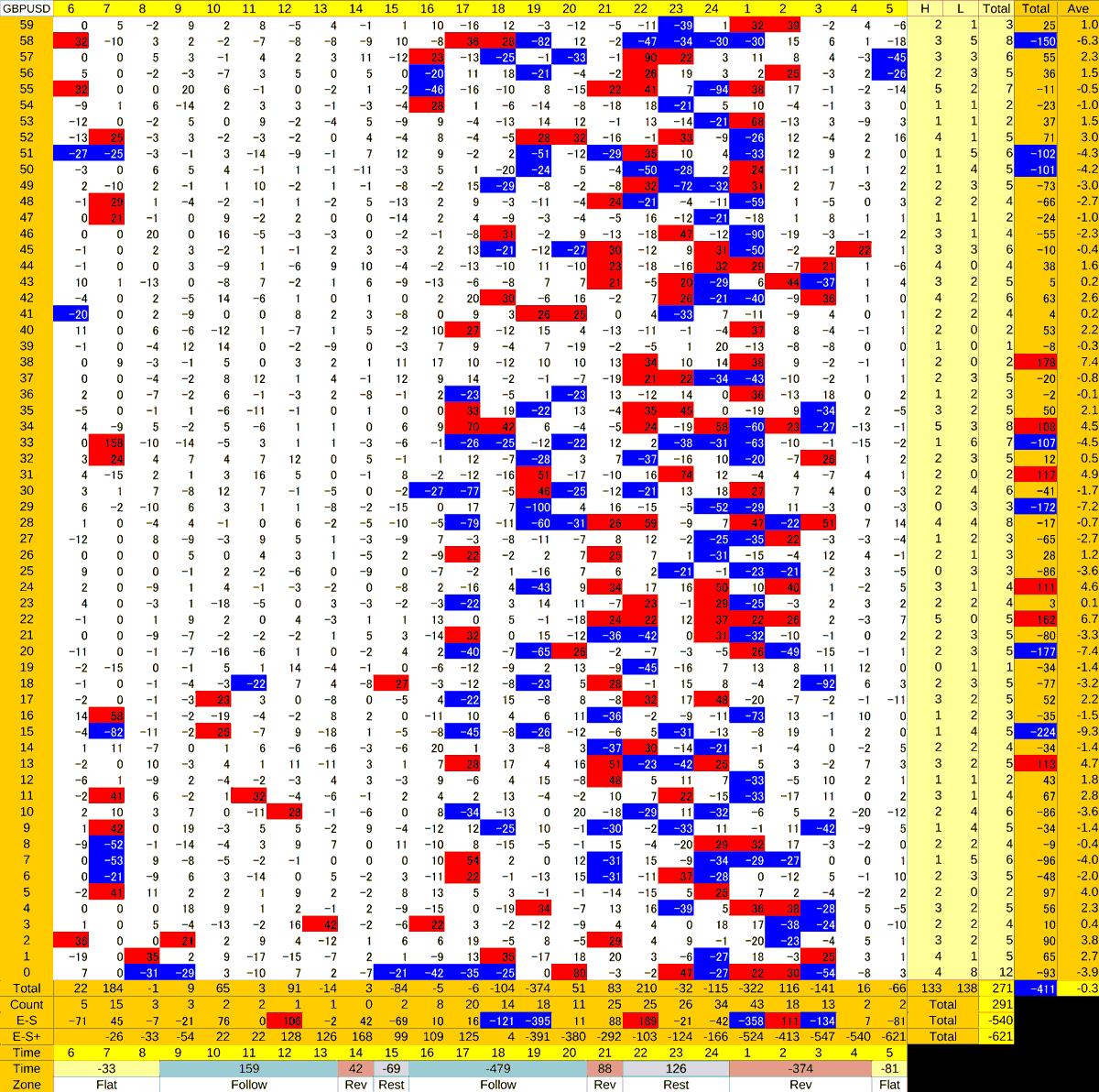 20201127_HS(2)GBPUSD
