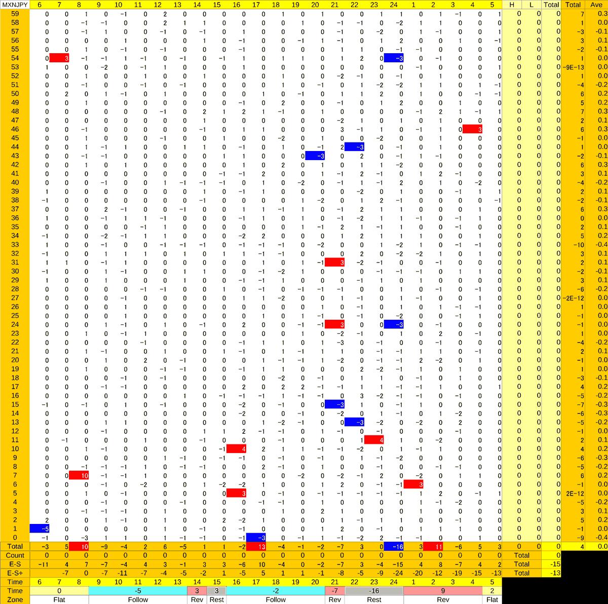 20201127_HS(3)MXNJPY