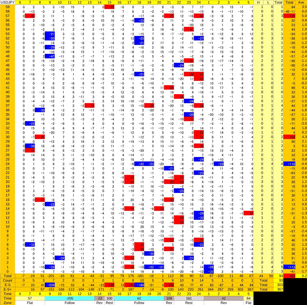 20201130_HS(1)USDJPY