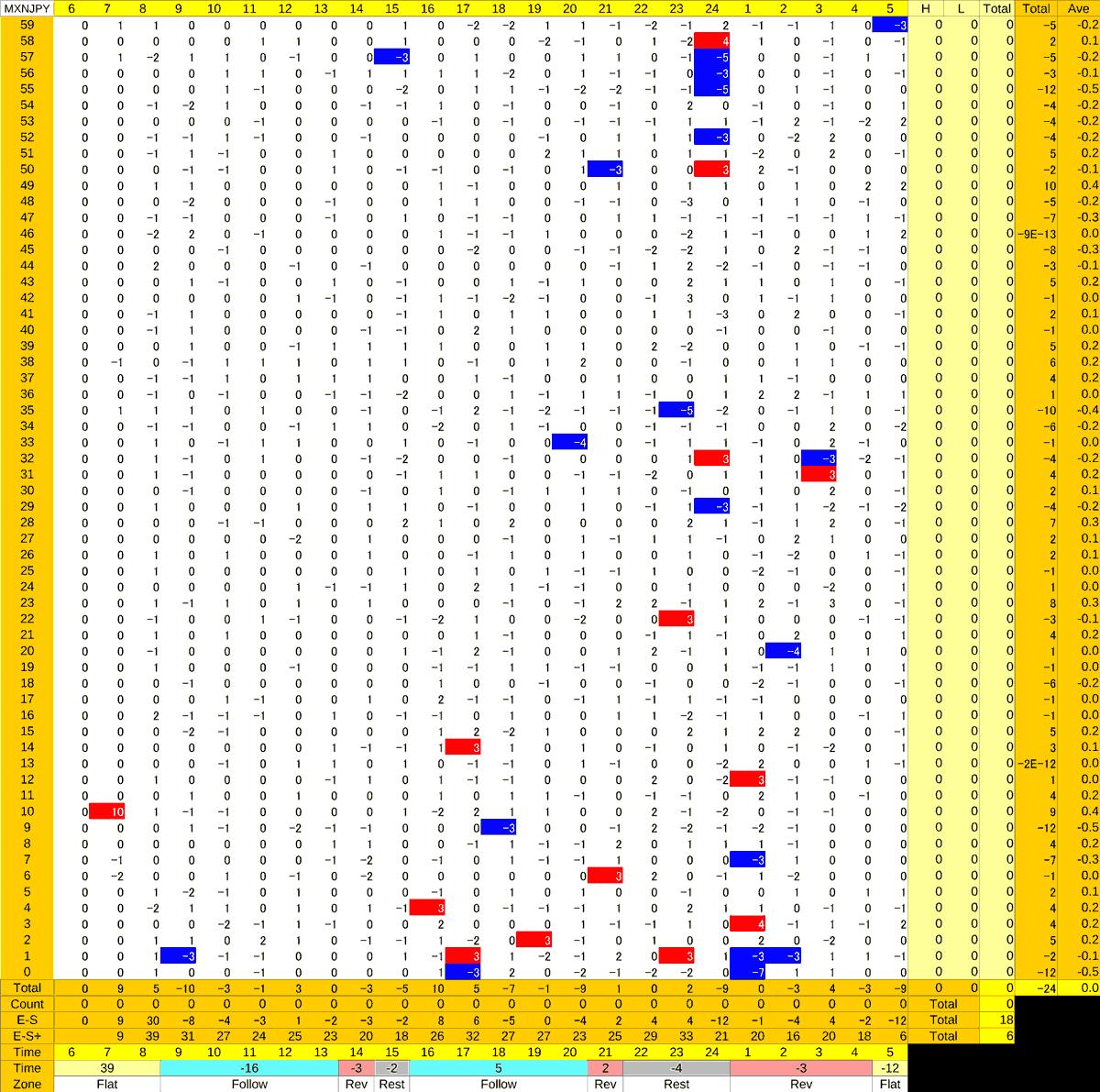20201130_HS(3)MXNJPY